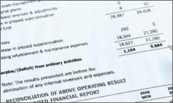 Ibidem traduce al Alemán las Cuentas Anuales y Estados Financieros de BPI