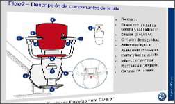 Ibidem traduce a Portugués manuales técnicos de mantenimiento de Thyssen Krupp